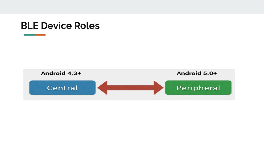 BLE Device Roles