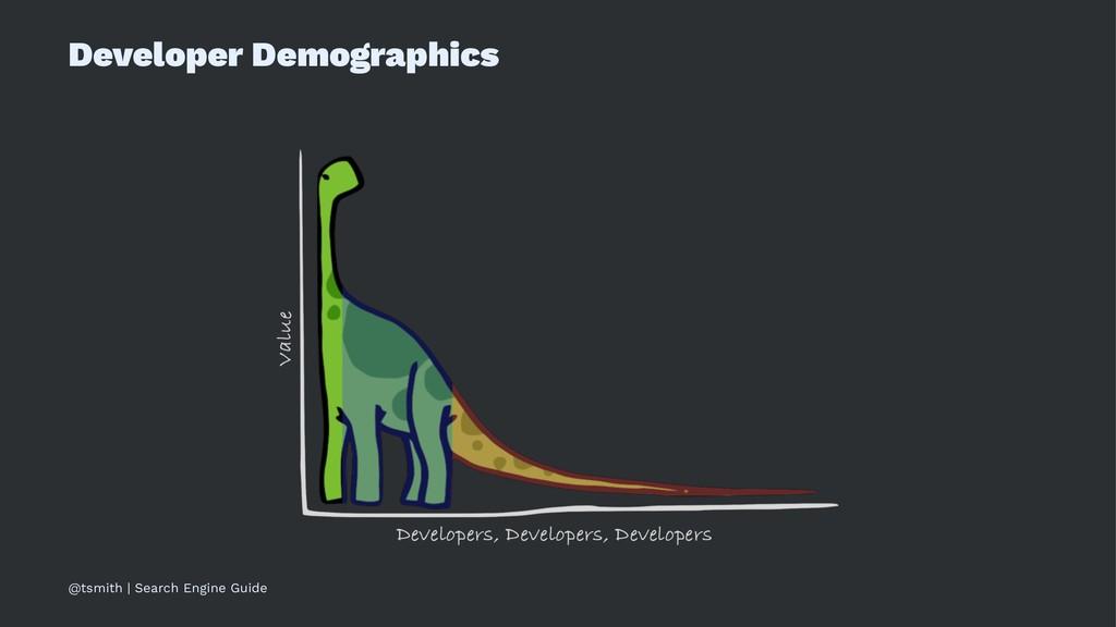 Developer Demographics @tsmith | Search Engine ...