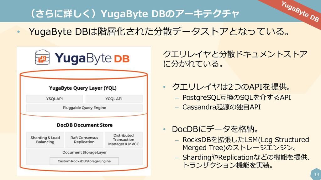 14 (さらに詳しく)YugaByte DBのアーキテクチャ • YugaByte DBは階層...