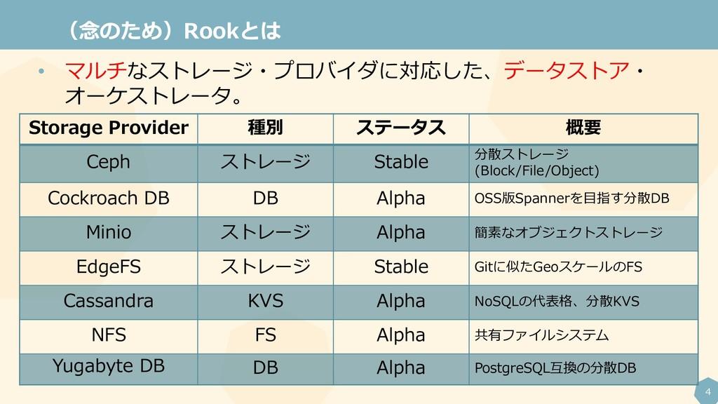 4 (念のため)Rookとは • マルチなストレージ・プロバイダに対応した、データストア・ オ...