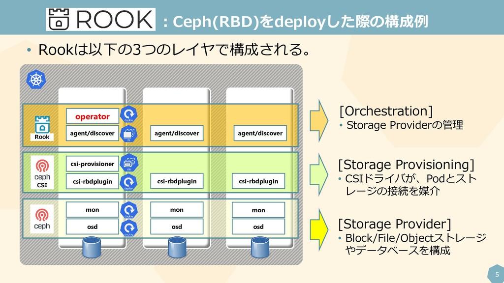 5 :Ceph(RBD)をdeployした際の構成例 • Rookは以下の3つのレイヤで構成さ...