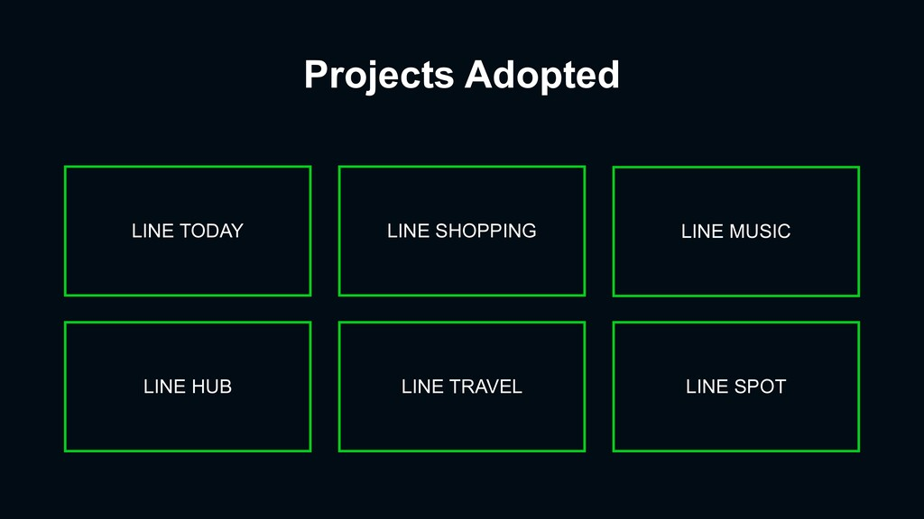 Projects Adopted LINE SPOT LINE SHOPPING LINE T...