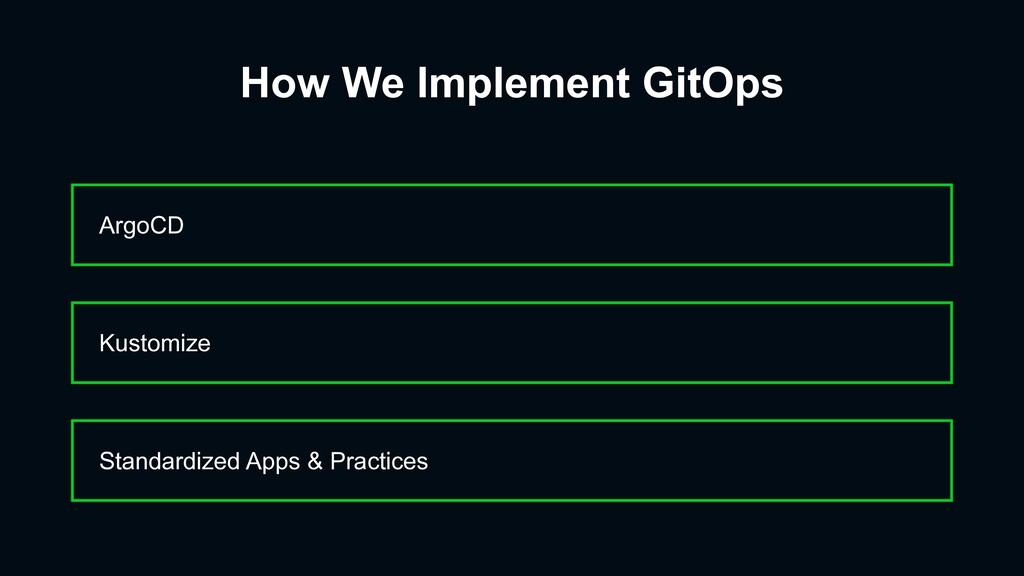 How We Implement GitOps ArgoCD Standardized App...