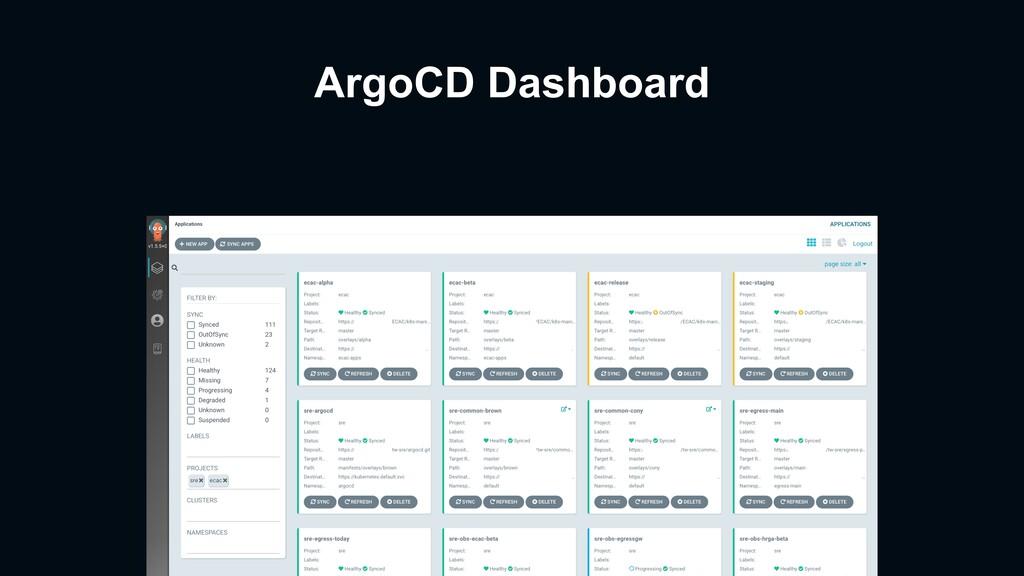 ArgoCD Dashboard
