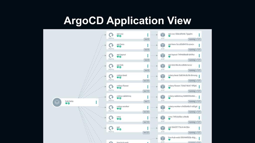ArgoCD Application View