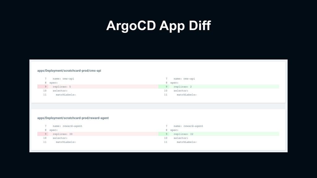 ArgoCD App Diff