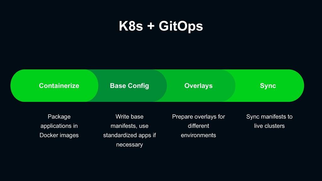 K8s + GitOps Package applications in Docker ima...