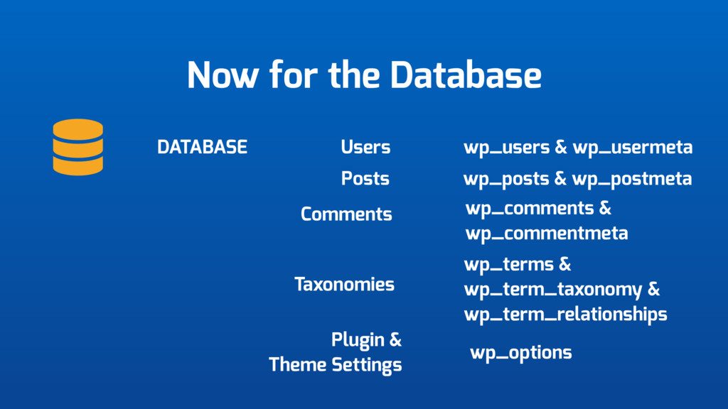 Now for the Database DATABASE Users wp_users & ...