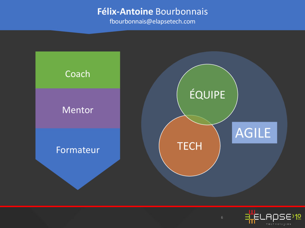 6 Coach Mentor Formateur Félix-Antoine Bourbonn...