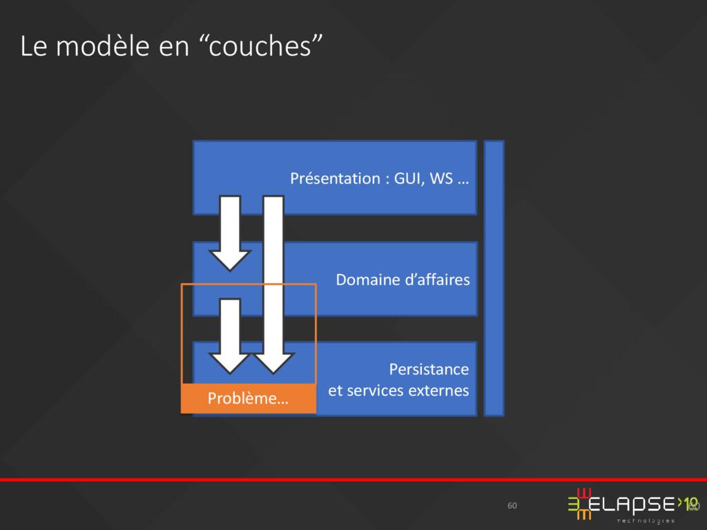 """60 Le modèle en """"couches"""" 60 Présentation : GUI..."""