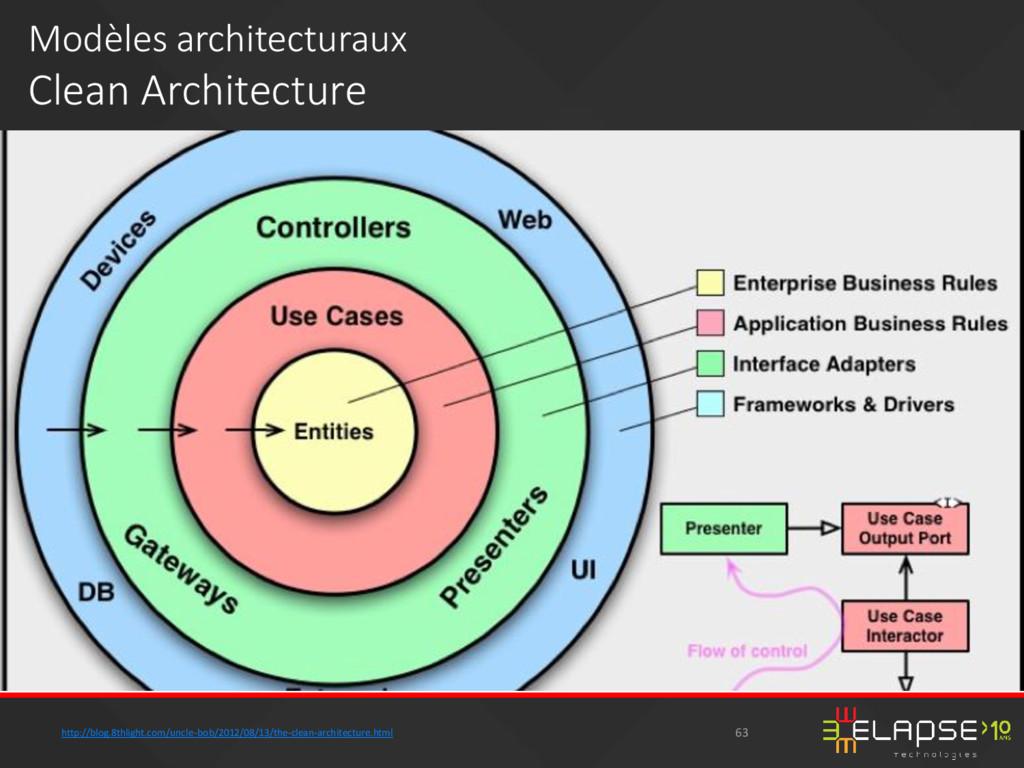 Modèles architecturaux Clean Architecture http:...