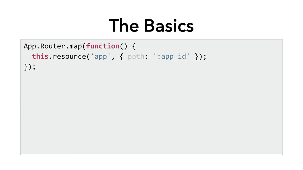 The Basics App.Router.map(function()	