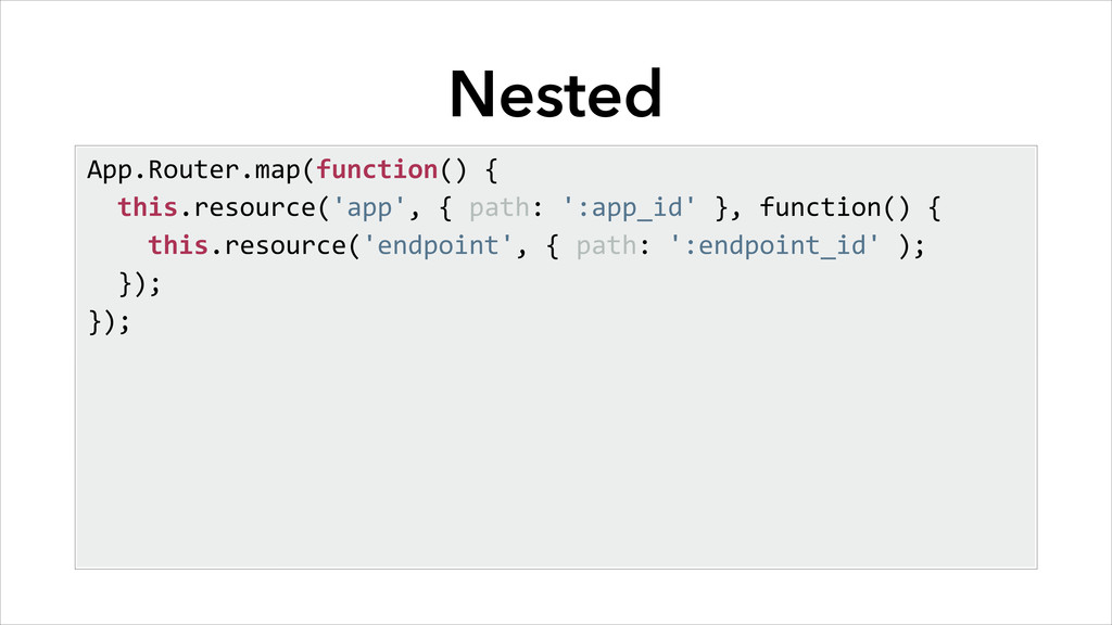 Nested App.Router.map(function()	