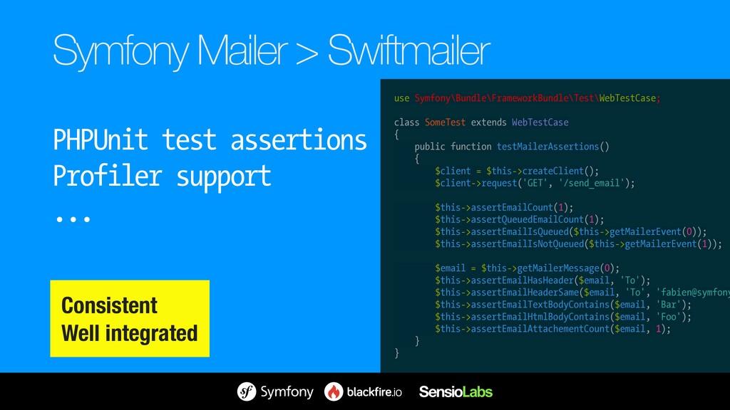 Symfony Mailer > Swiftmailer PHPUnit test asser...