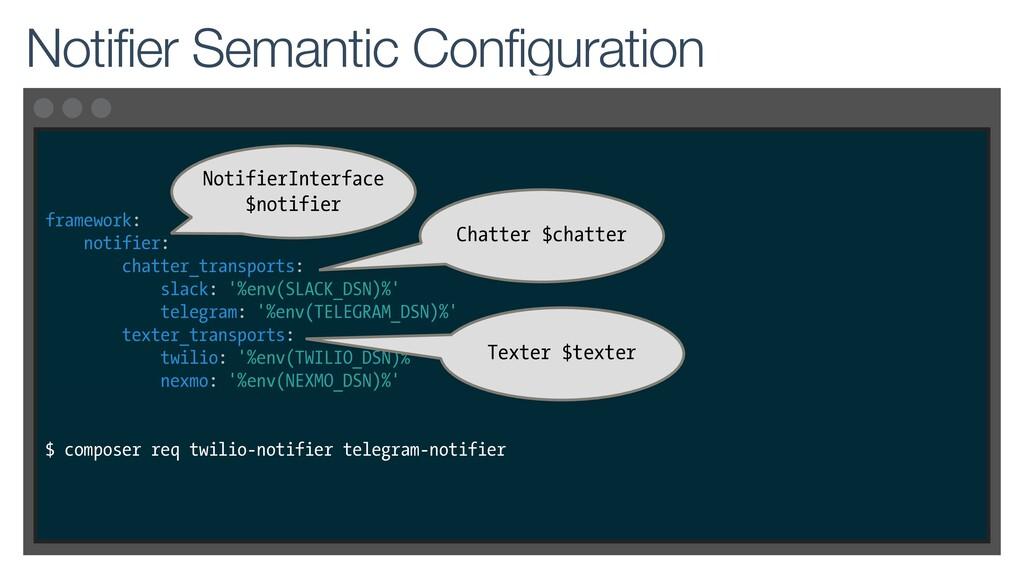 framework: notifier: chatter_transports: slack:...