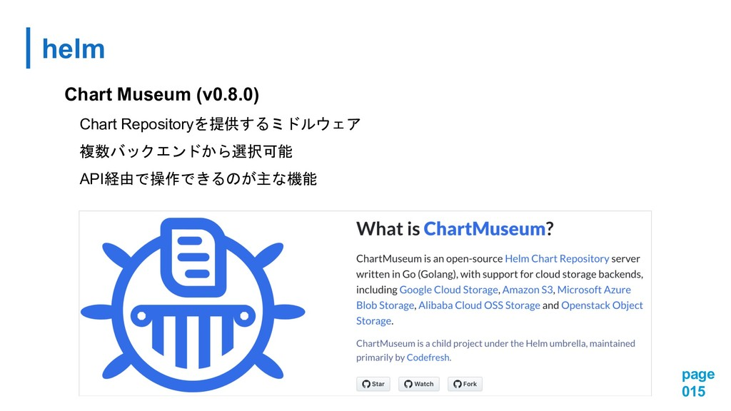 helm page 015 Chart Museum (v0.8.0) Chart Repos...