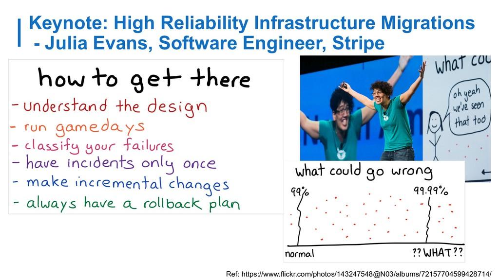 Keynote: High Reliability Infrastructure Migrat...