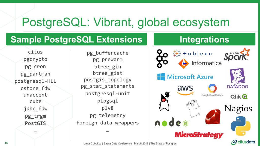 PostgreSQL: Vibrant, global ecosystem citus pgc...