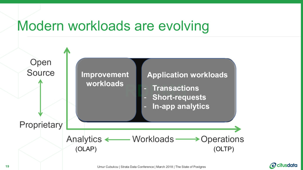 Modern workloads are evolving 19 (OLAP) Workloa...