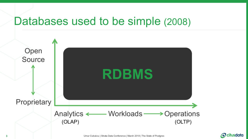Databases used to be simple (2008) 3 Umur Cubuk...