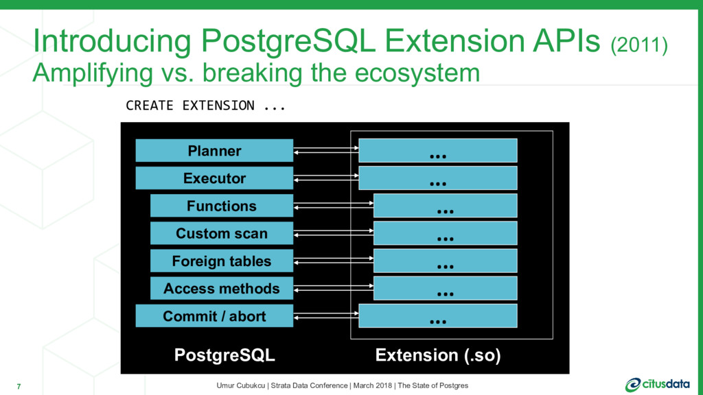 7 Introducing PostgreSQL Extension APIs (2011) ...
