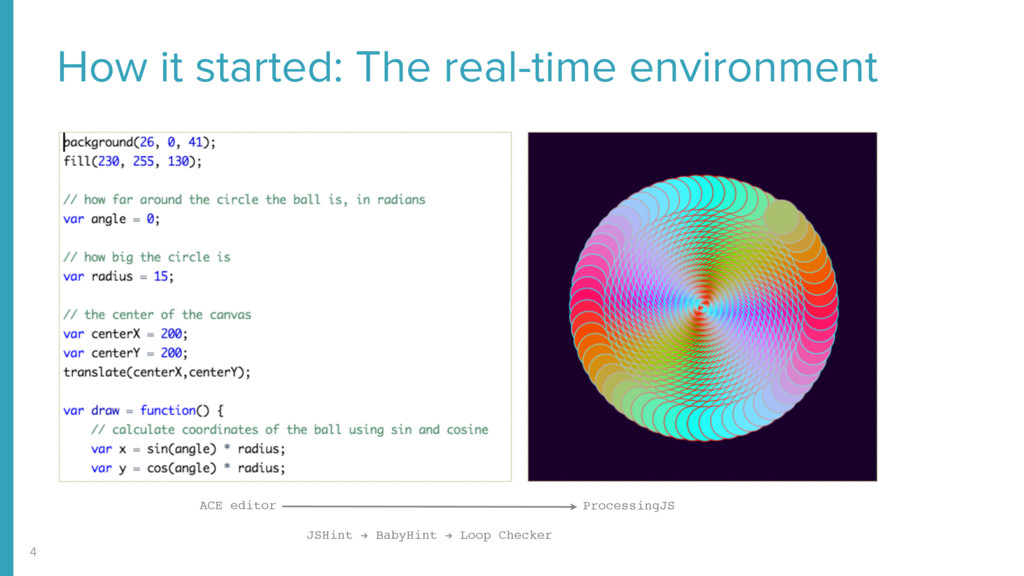 How it started: The real-time environment 4 ACE...