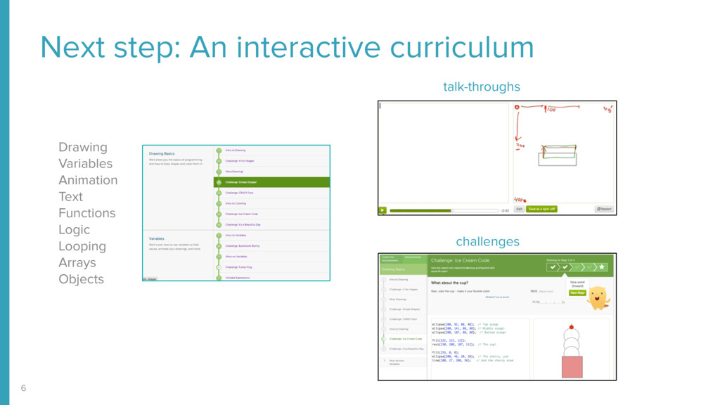 Next step: An interactive curriculum 6 talk-thr...