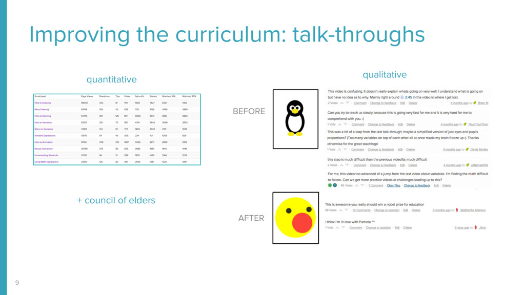 Improving the curriculum: talk-throughs 9 BEFOR...