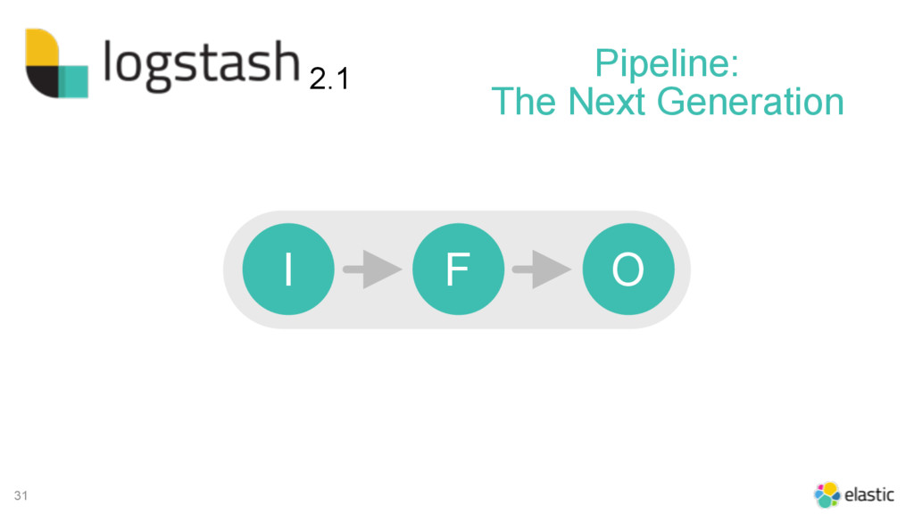 31 I F O Pipeline: The Next Generation 2.1