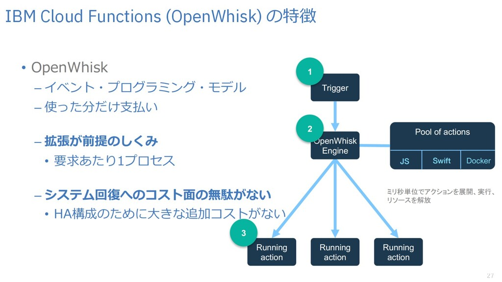 27 27 IBM Cloud Functions (OpenWhisk) の特徴