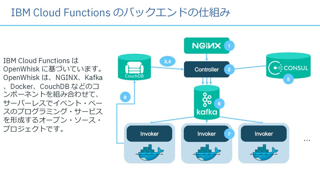 IBM Cloud Functions は OpenWhisk に基づいています。 OpenW...