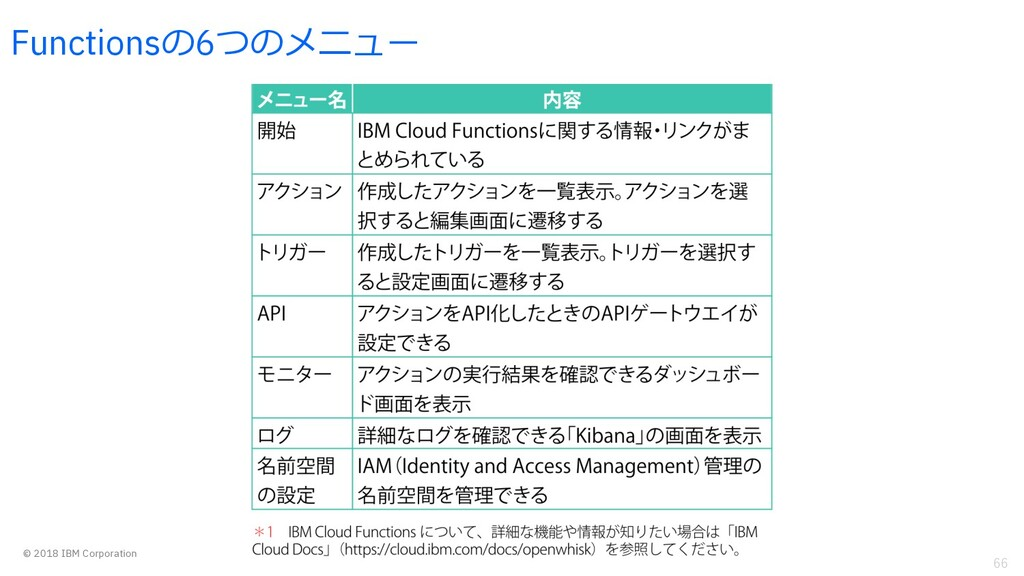 66 © 2018 IBM Corporation Functionsの6つのメニュー