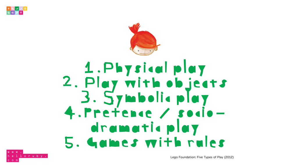 1.Physical play 2. Play with objects 3. Symboli...