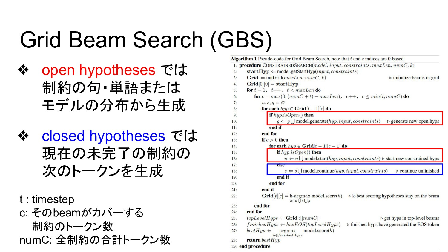 Grid Beam Search (GBS) ❖ open hypotheses では 制約の...