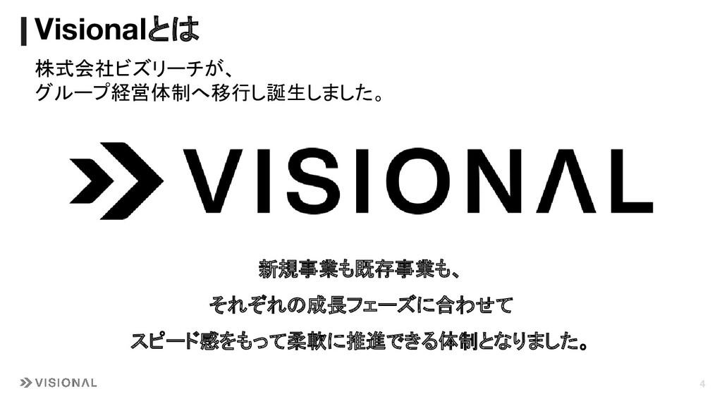 4 Visionalとは 新規事業も既存事業も、 それぞれの成長フェーズに合わせて スピー...
