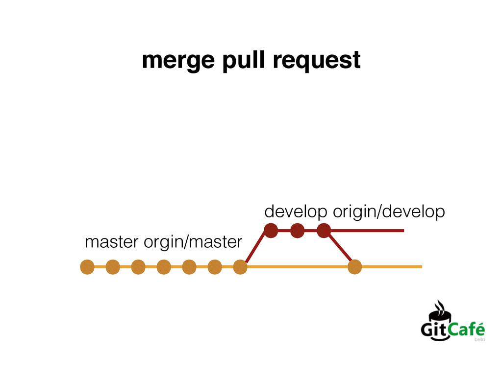 merge pull request master orgin/master 1.0.0 de...