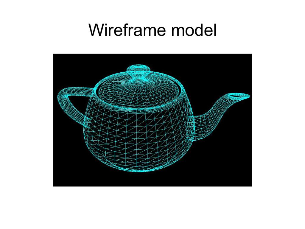 Wireframe model