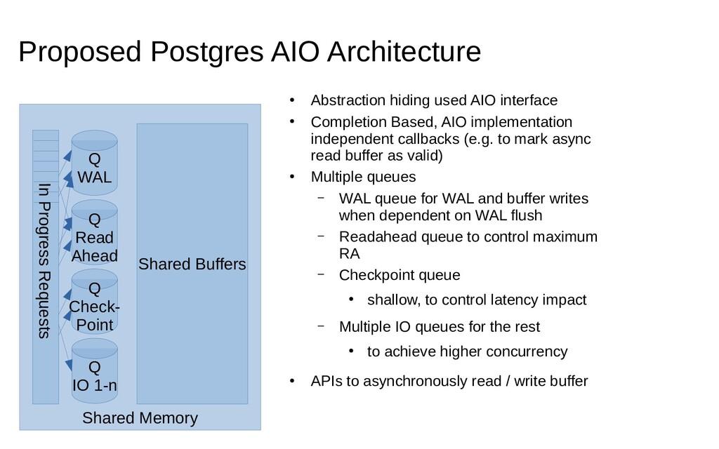 Shared Memory Proposed Postgres AIO Architectur...