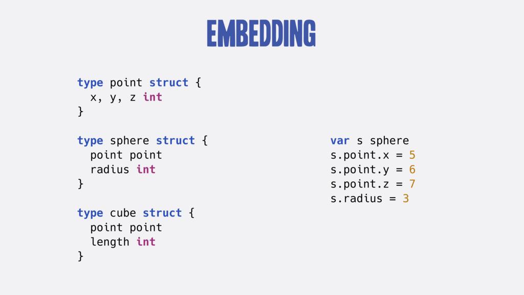 Embedding type point struct { x, y, z int } typ...
