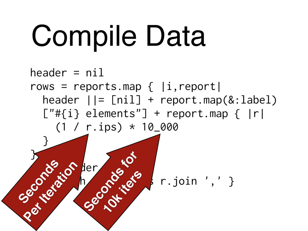 Compile Data header = nil rows = reports.map { ...