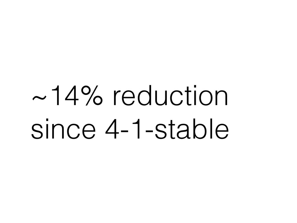 ~14% reduction since 4-1-stable