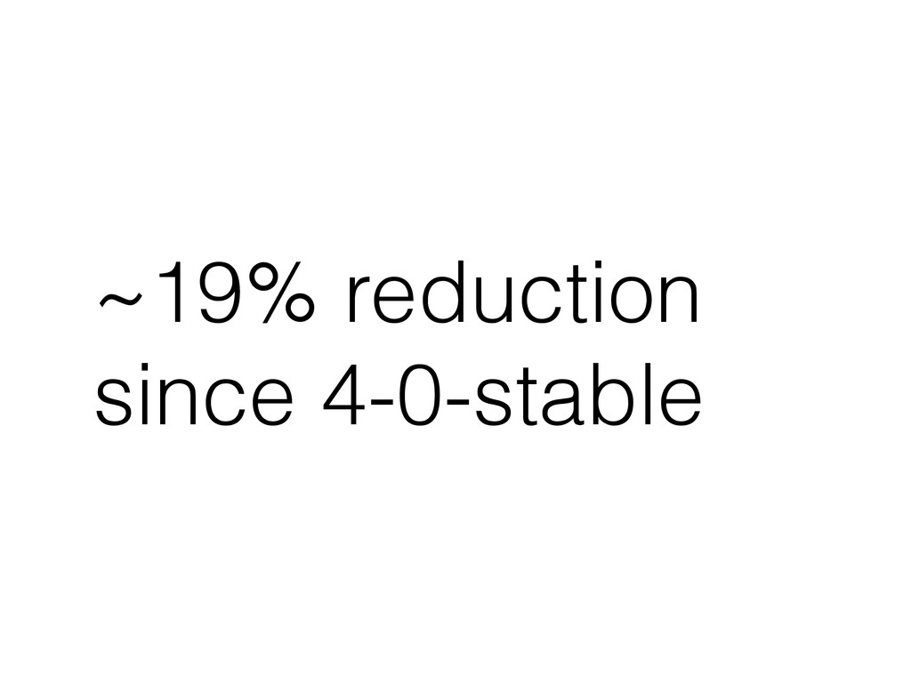 ~19% reduction since 4-0-stable