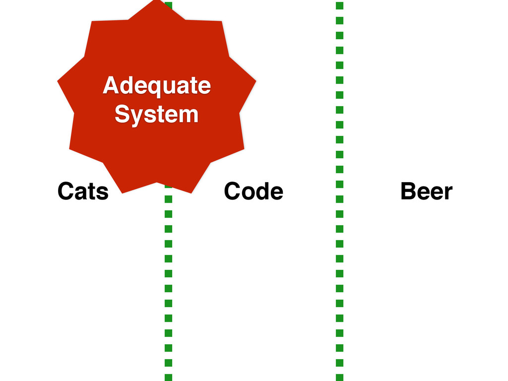 Cats Code Beer Adequate System