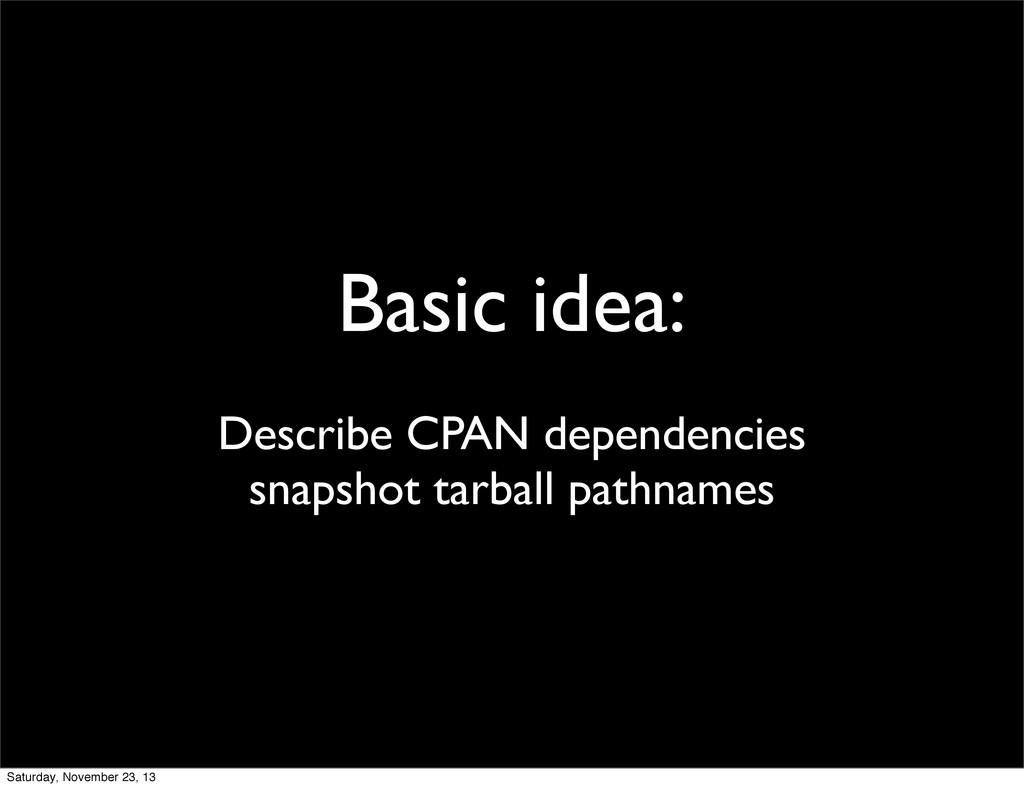 Basic idea: Describe CPAN dependencies snapshot...