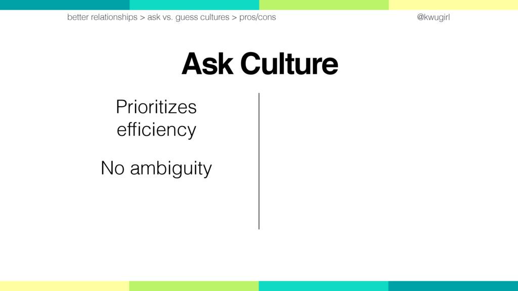 @kwugirl Ask Culture better relationships > ask...