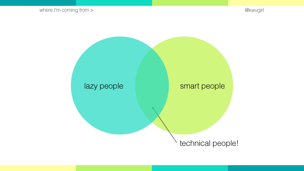 @kwugirl where I'm coming from > smart people t...