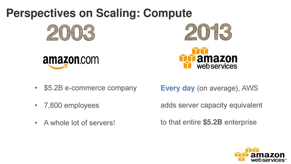 • $5.2B e-commerce company • 7,800 employees • ...