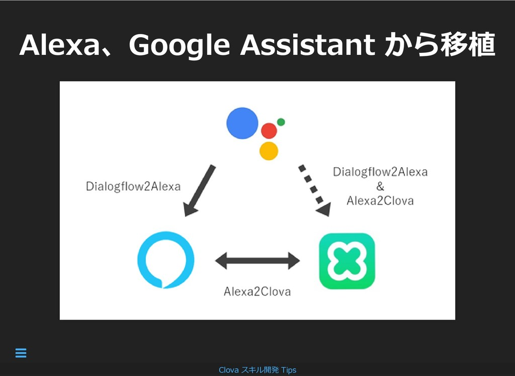 Alexa、Google Assistant から移植 Alexa、Google Assist...