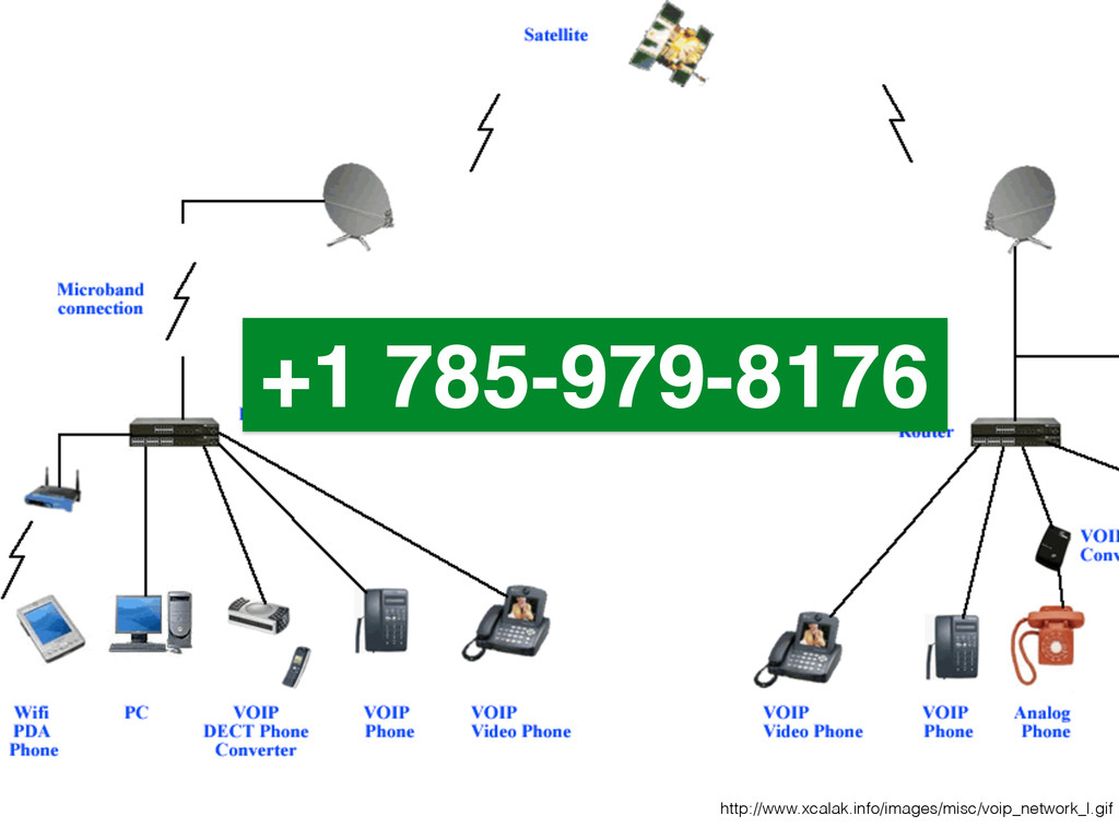 http://www.xcalak.info/images/misc/voip_network...