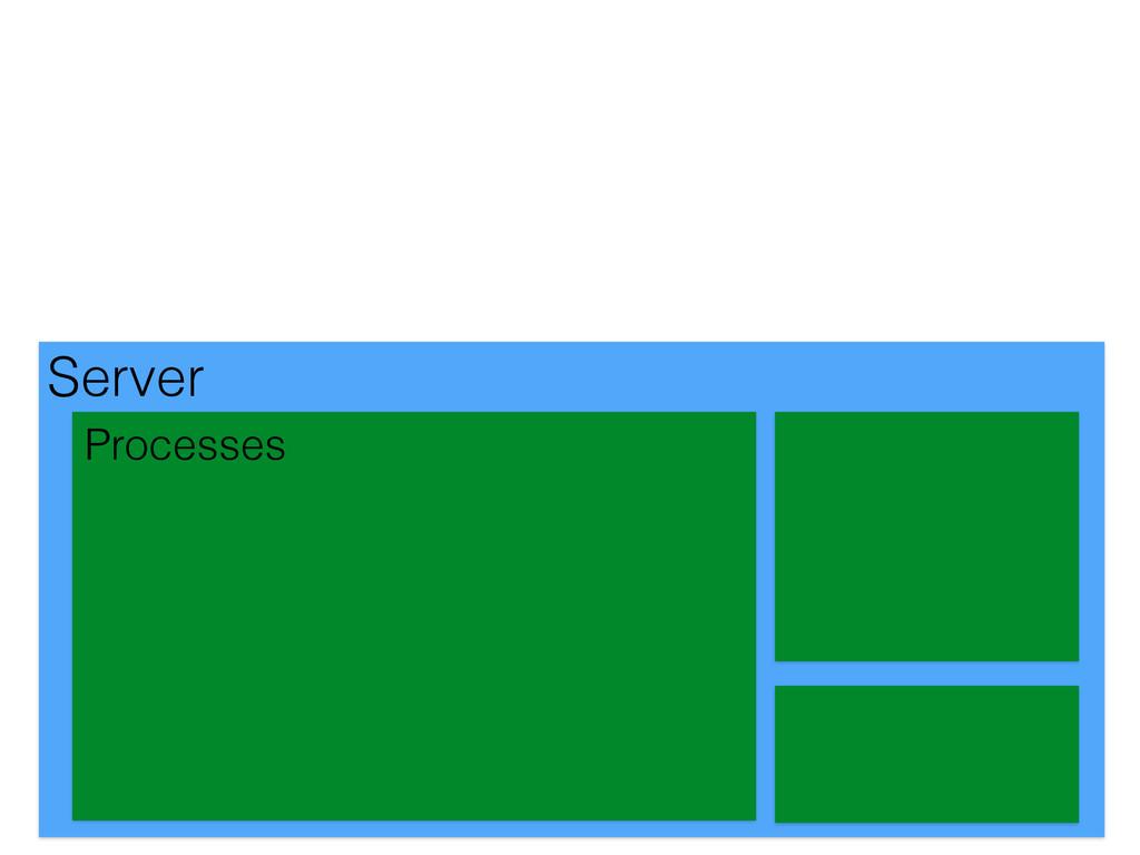 Server Processes